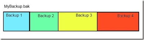 backup3