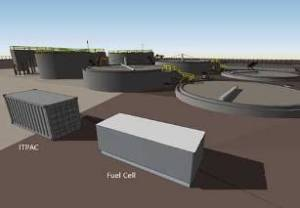 waste treatment data center