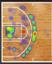 heat map of made shot attempts