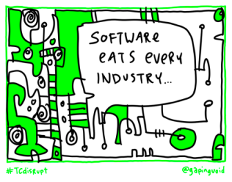 Software, and data, will eat the world.