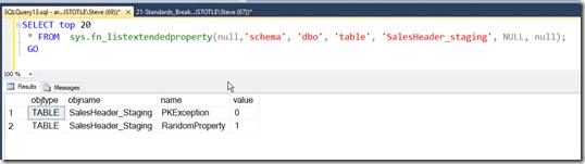 2015-11-02 20_44_48-SQLQuery13.sql - aristotle.RaiseCodeQuality (ARISTOTLE_Steve (69))_ - Microsoft