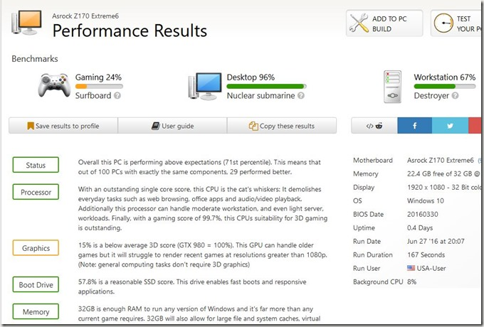 2016-06-27 13_08_24-Asrock Z170 Extreme6 Performance Results - UserBenchmark