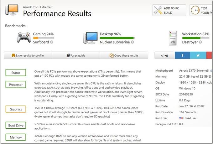 2016-06-27 13_08_24-Asrock Z170 Extreme6 Performance Results - UserBenchmark