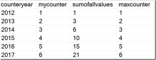 2017-04-18 06_47_36-SQLQuery3.sql - (local)_SQL2016.NBA (PLATO_Steve (71))_ - Microsoft SQL Server M