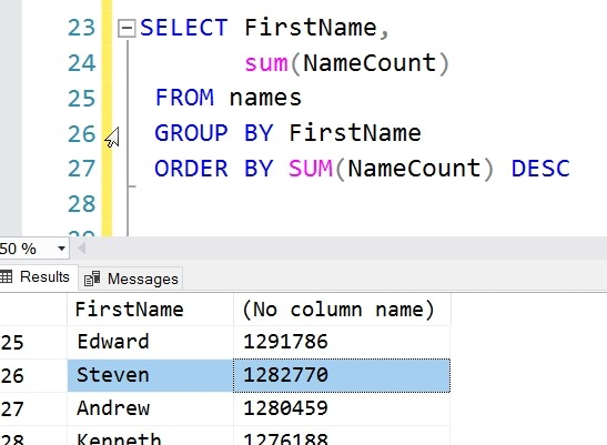 The Power of PROC SQL
