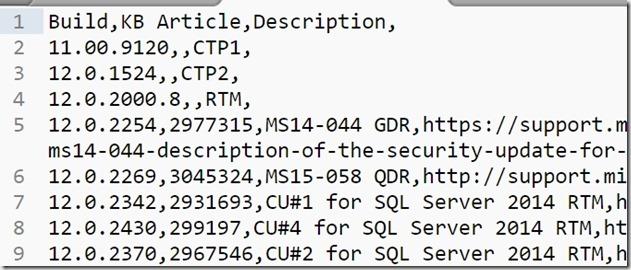 2017-08-24 14_26_20-E__Documents_ssc_BuildList_SQLServer2014.csv - Sublime Text