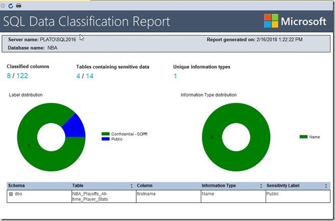 2018-02-16 13_22_26-Data Classification - 2_16_2018 1_22 PM - PLATO_SQL2016 - Microsoft SQL Server M
