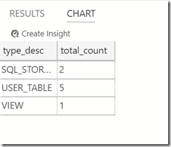 2018-10-20 16_41_23-UserObjectCount.sql - Azure Data Studio
