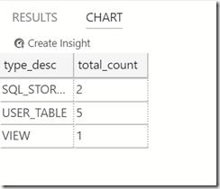 2018-10-20 16_41_23-UserObjectCount.sql - Azure Data Studio