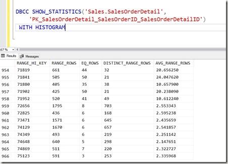 2019-03-27 11_43_47-SQL Prompt - Insert results1.sql - Plato_SQL2017.AdventureWorks2012CS (PLATO_Ste