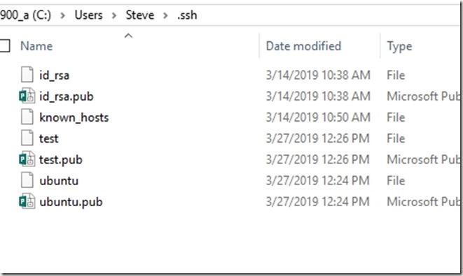 ssh-keygen default rsa key size