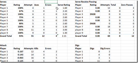 2021-07-28 14_12_31-Stats2022_16Select.xlsx - Excel